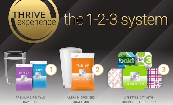 Thrive Mix Experience
