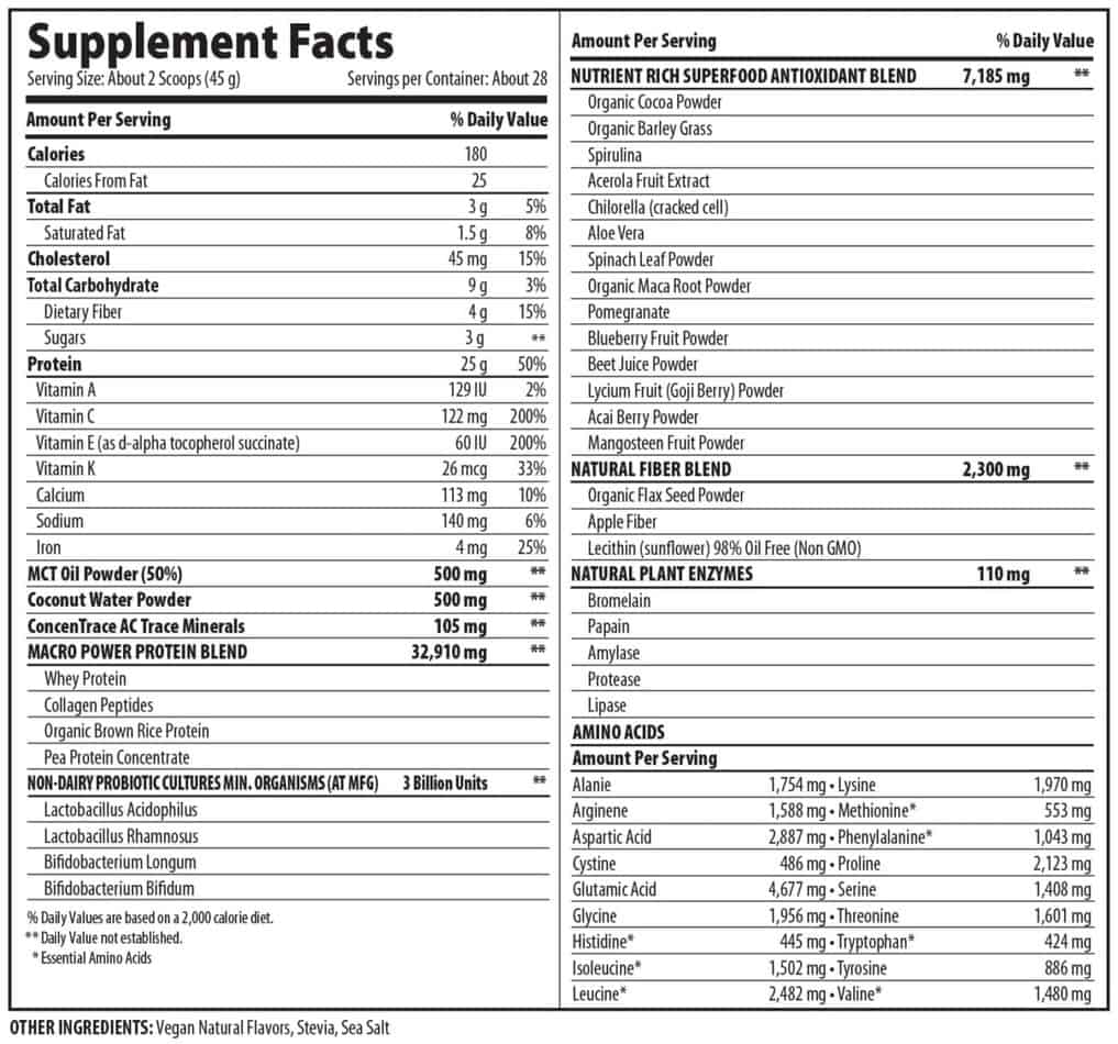 MacroMeal Omni Chocolate Supplement Facts