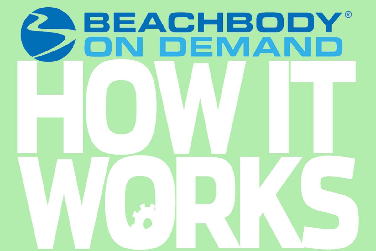 How Does Beachbody On Demand Work